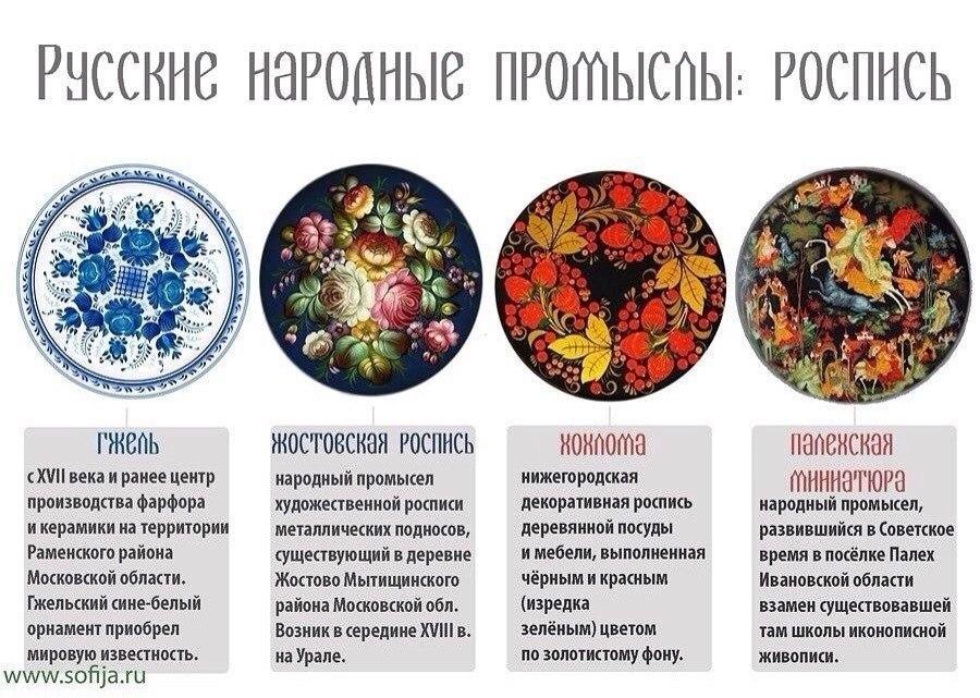 Народные промыслы роспись