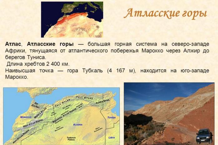 Где находиться атлас горы
