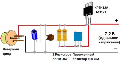 Схема лазера для выжигания