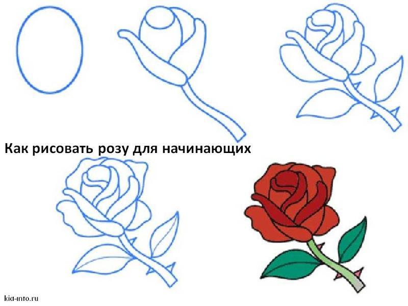Как нарисовать на открытке цветок 98