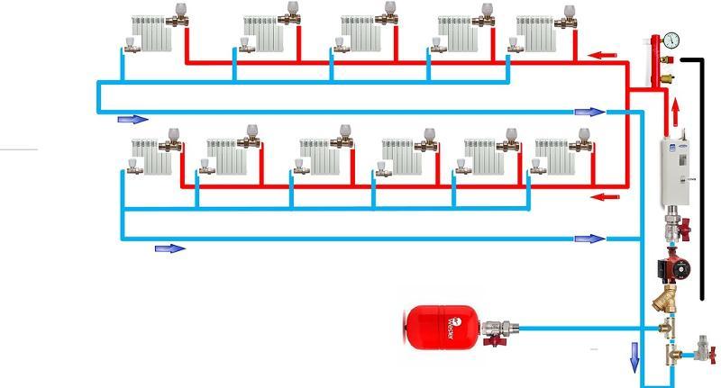 Система отопления 2 х этажного частного дома
