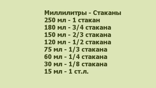 Справка сколько граммов воды соли или крупы в одной