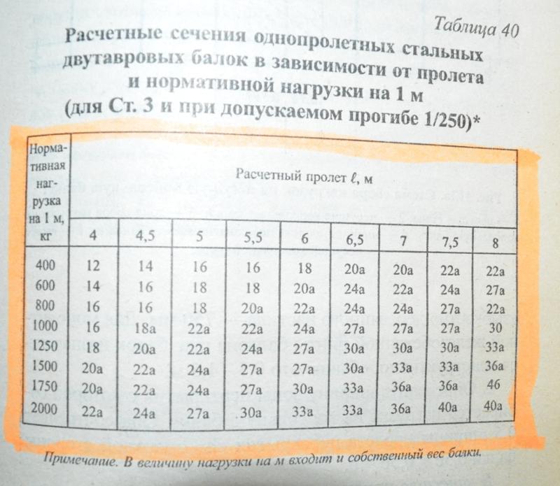 devushki-s-okrugloy-grudyu