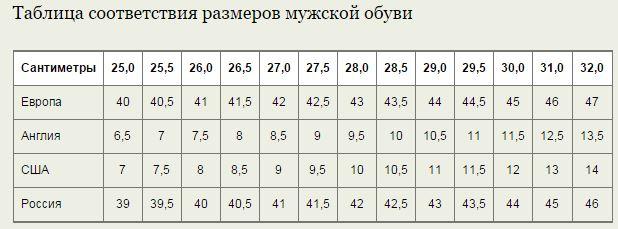 Таблица детских размеров обуви сша россия алиэкспресс