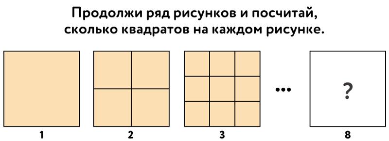 Сколько квадратов на каждом из рисунков