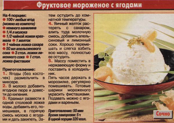 Рецепт белого мороженого в домашних условиях