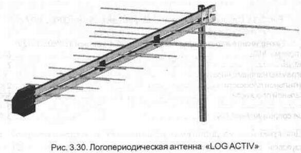 Дмв логопериодическая антенна