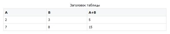 Как сделать таблицу в вики разметке