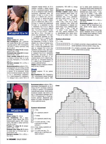 Схема вязаной спицами шапки с отворотом спицами