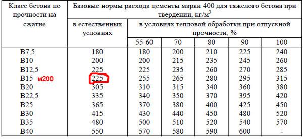 Fe2 so4 3 единицы измерения величин фильтры