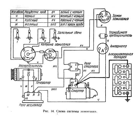 Система зажигания википедия