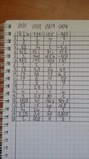 Гиа 9 класс математика тренировочная работа 6 мая 2014 ответы