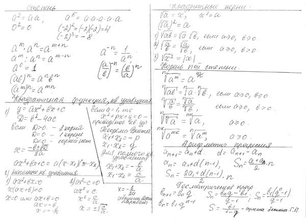 В шпаргалке алгебре что писать по