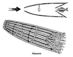 Как сделать вершу для ловли рыбы из подручных материалов