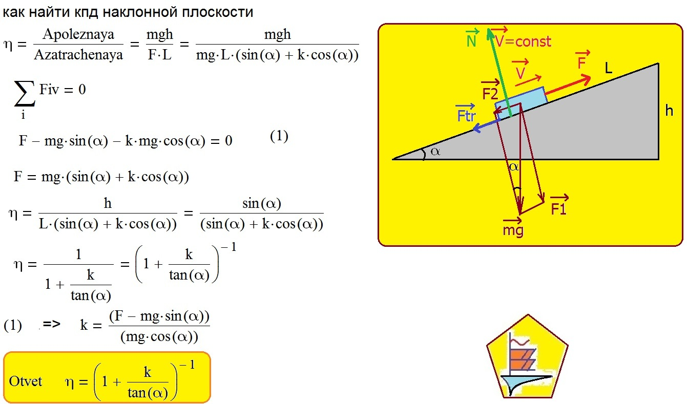 Лабораторная работа определение кпд при подъеме тела по наклонной плоскости