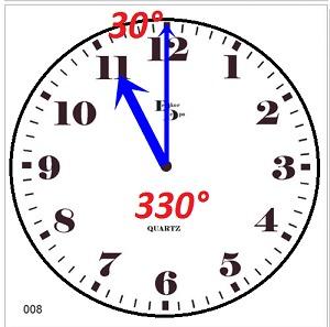 100ква метры в секунду