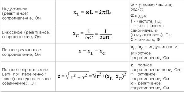 Презентация к уроку физики по теме последовательное и параллельное соединение проводников (8 класс)