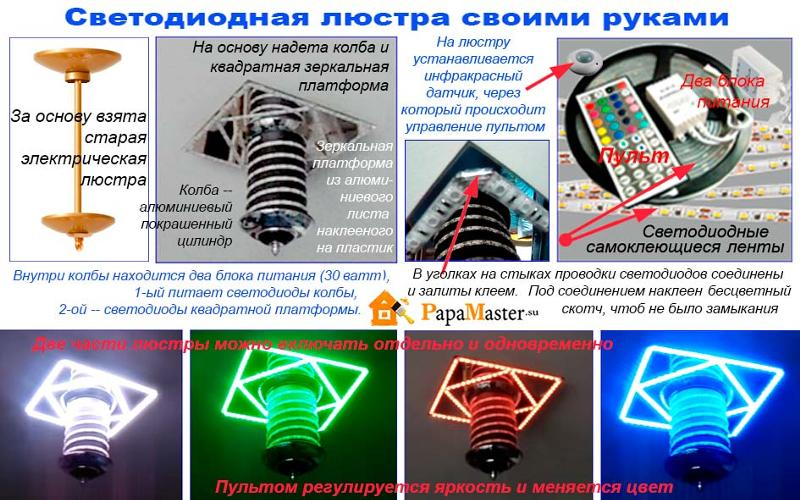 Светодиодная лампа своими рукам 32