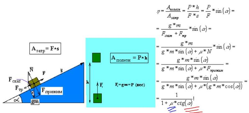 Определение кпд при подъеме тела по наклонной плоскости