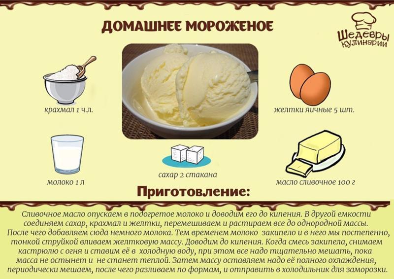 Как готовится мороженое в домашних условиях видео
