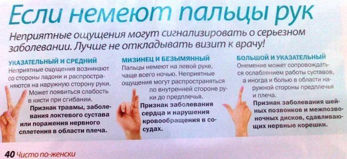 Как и чем лечить боль в суставах на пальцах рук