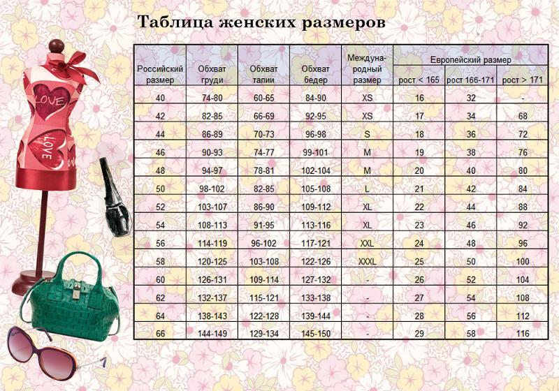 Как определить размер одежды для женщины российский