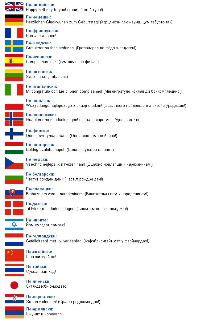 Поздравления с др на всех языках