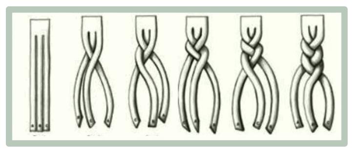 Схема плетение простых косичек