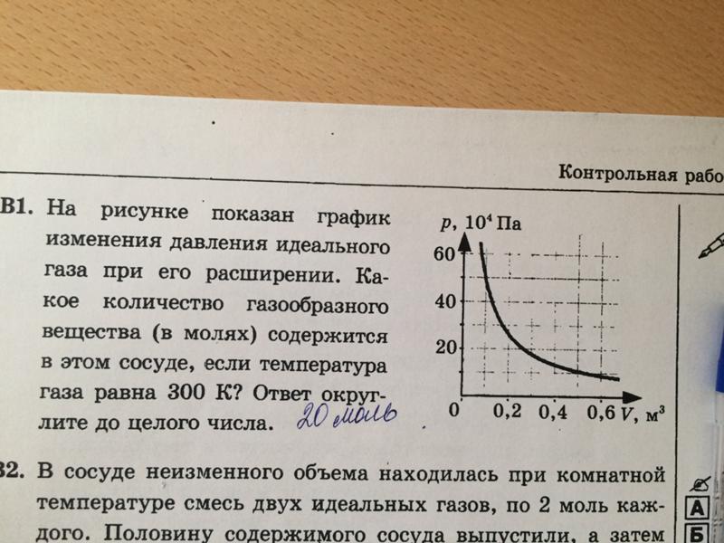 На рисунке показано как менялось давление газа