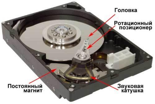 Поисковый магнит своими руками из жесткого диска