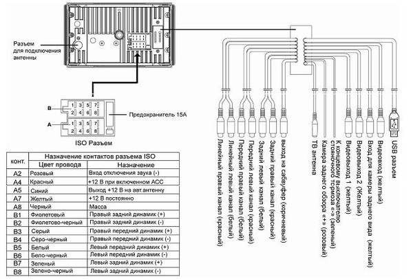 Fujitsu схема подключения