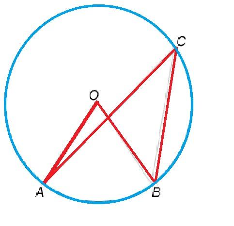 Вписанный и центральный угол как связаны