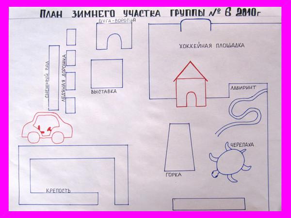 Схема участка детского сада