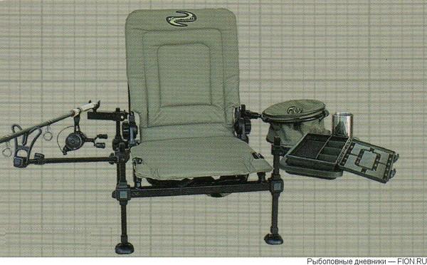 самодельное фидерное кресло видео