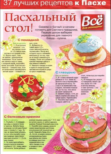 Пасха 2017 традиции рецепты и рекомендации  IVONA