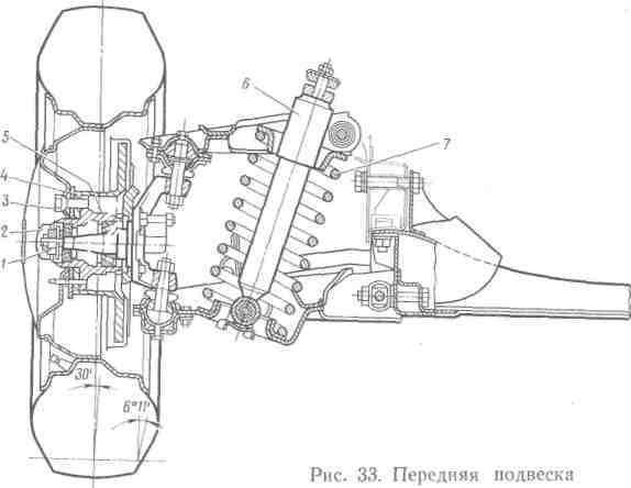 Схема передней подвески ваз 2107