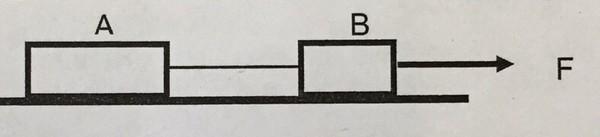 Система двух брусков связанных