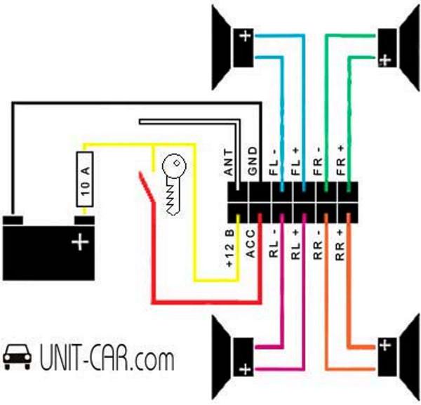 Схема подключения автомагнитолы оранжевый провод