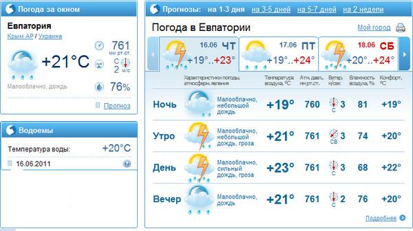 вот если погода в санкт-петербурге на сегодня подробно по часам заполнен