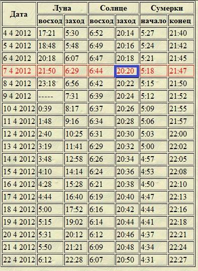 Календарь восходов и