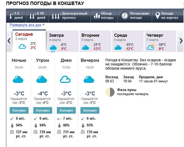 pogoda-kokshetau