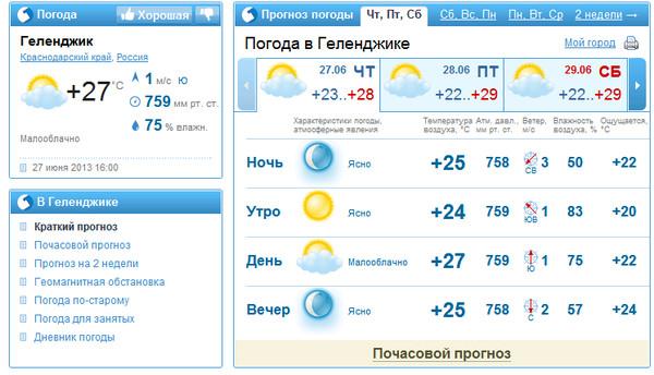 Прогноз погоды на август 2018 норильск