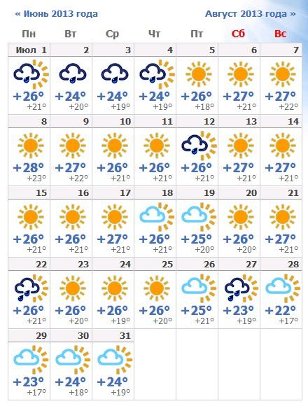 Точный прогноз погоды в екатеринбурге на июль 2018