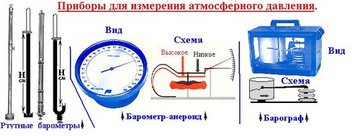 Как сделать атм