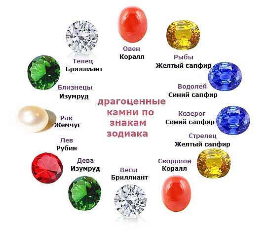 Какие камни подходят тельцам мужчинам по гороскопу