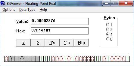 Составление программ с использование дополнительных арифметических операций и функций, преобразования числовых