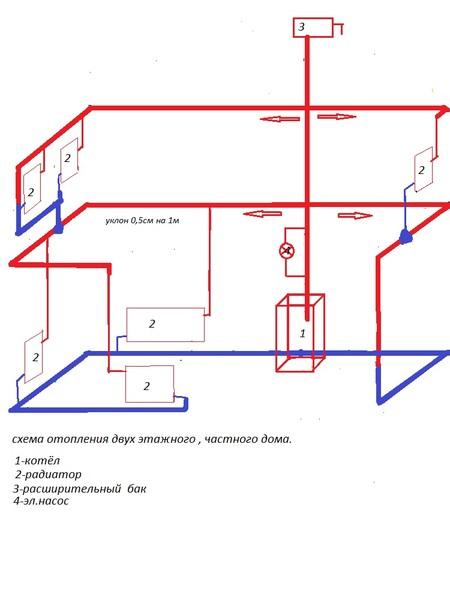 Отопление частного дома на два крыла своими руками схемы
