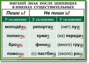 как пишется владимирович с мягким знаком или