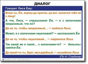 Без сайт знакомства на русском языке диалог смс и телефона