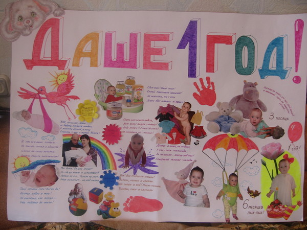 Плакат на день рождения на 1 год своими руками фото 34